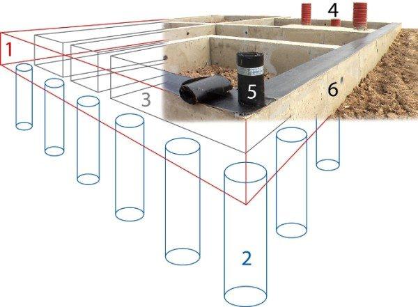 Схеме столбчато-ленточного фундамента