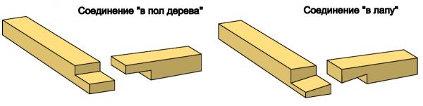 """Соединение углов бруса """"вполдерева"""" и """"в лапу""""."""