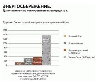 Соотношение толщины стен из разного стеноматериала