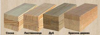 Сорта деревьев применяемые для производства