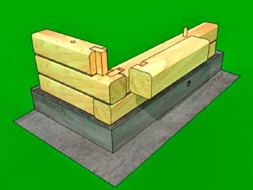 Технология строительства стеныизбруса