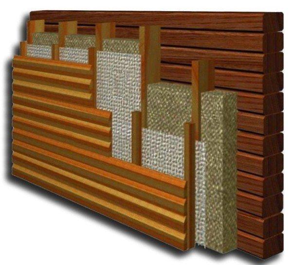Технология внешнего утепления домов из бруса
