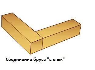 «В стык»
