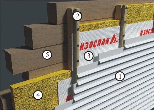 Вариант утепления стен дома из бруса при пароизоляции внутри помещения (1-наружная обшивка, 2- контррейка, 3 ветрозащита, 4 – утеплитель, 5 – несущая стена).