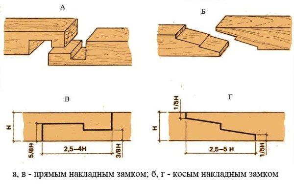 Варианты наращивания бруса с применением различных типов замка